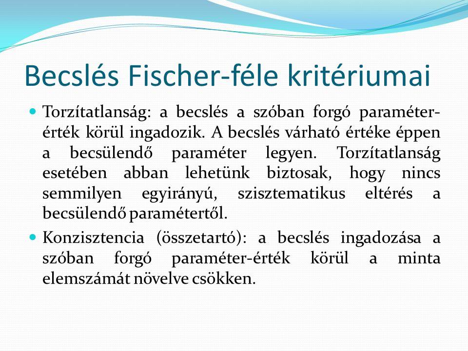 Becslés Fischer-féle kritériumai Torzítatlanság: a becslés a szóban forgó paraméter- érték körül ingadozik.