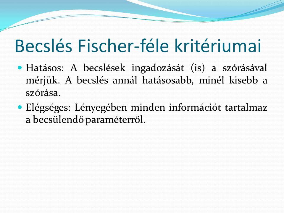 Becslés Fischer-féle kritériumai Hatásos: A becslések ingadozását (is) a szórásával mérjük.