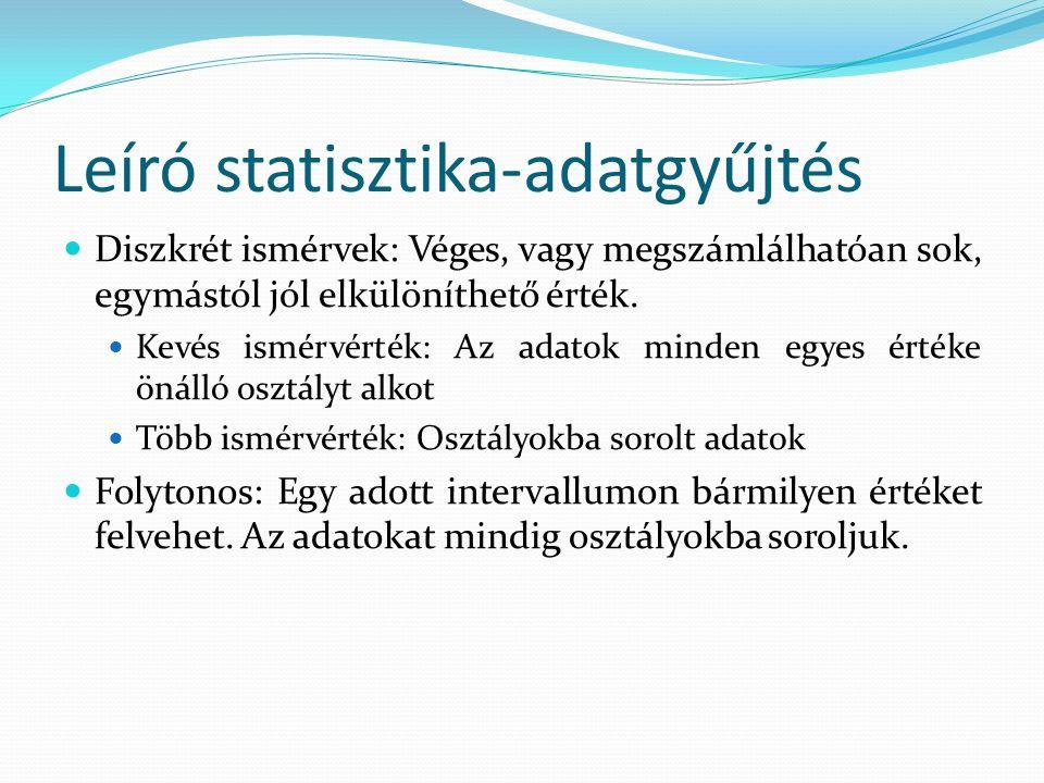 Leíró statisztika Adatok ábrázolása-diszkrét ismérv Pálcikadiagram Lépcsős diagram