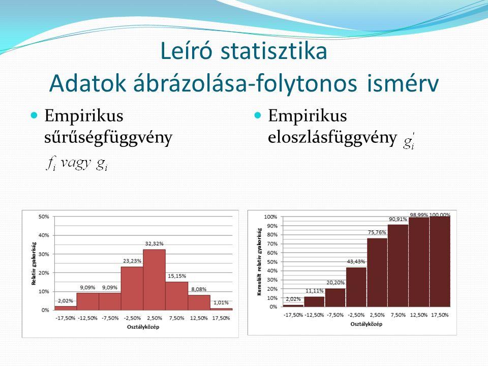Leíró statisztika középérték mutatók Más számítási módszer diszkrét és folytonos ismérvek esetén: az adatok egyenkénti ismeretéből vagy osztályközös gyakorisági sorból becsülve.