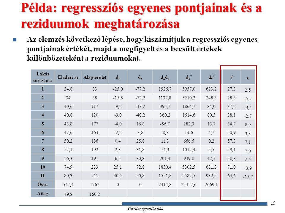 Gazdaságstatisztika Az elemzés következő lépése, hogy kiszámítjuk a regressziós egyenes pontjainak értékét, majd a megfigyelt és a becsült értékek különbözeteként a reziduumokat.