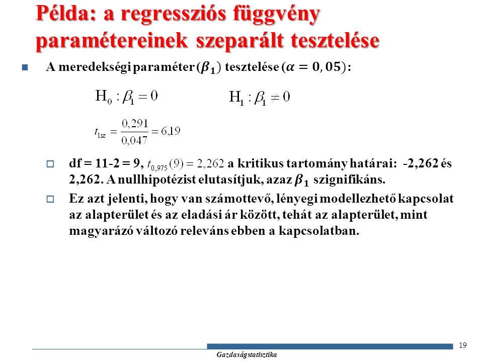 Gazdaságstatisztika 19 Példa: a regressziós függvény paramétereinek szeparált tesztelése