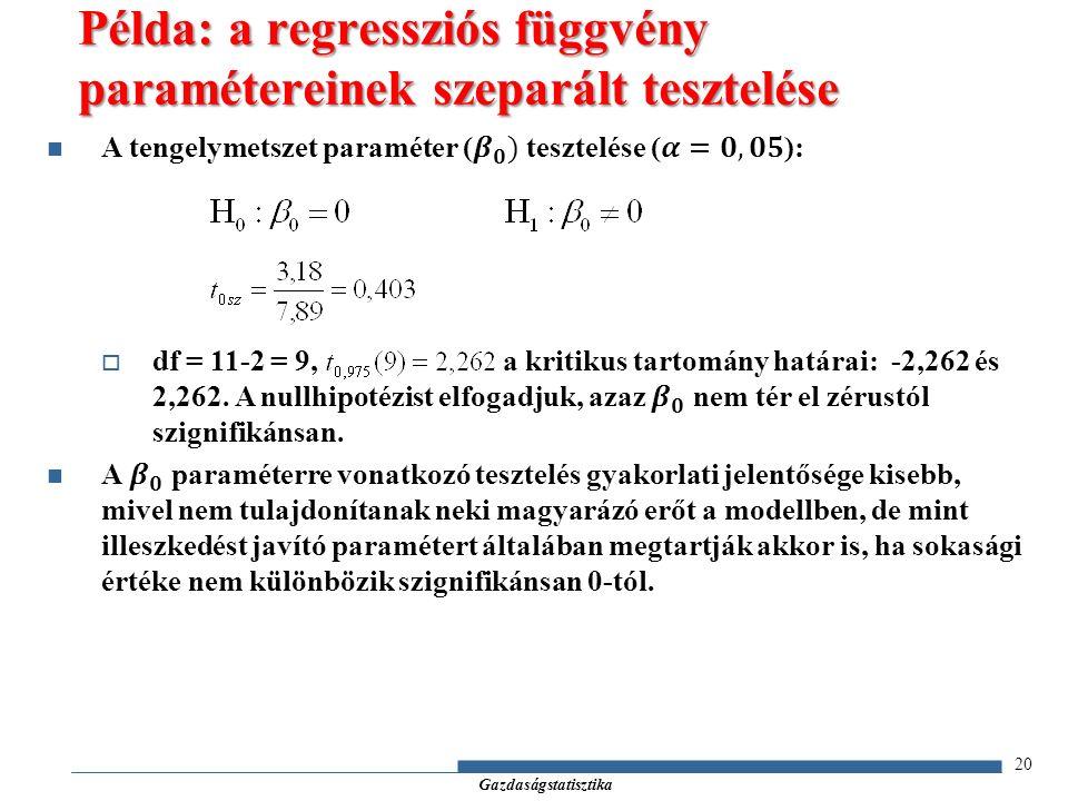 Gazdaságstatisztika 20 Példa: a regressziós függvény paramétereinek szeparált tesztelése