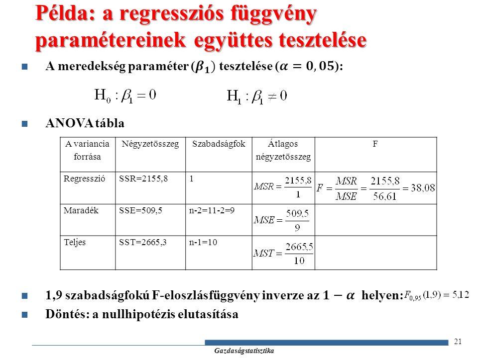 Gazdaságstatisztika 21 Példa: a regressziós függvény paramétereinek együttes tesztelése A variancia forrása NégyzetösszegSzabadságfok Átlagos négyzetösszeg F RegresszióSSR=2155,81 MaradékSSE=509,5n-2=11-2=9 TeljesSST=2665,3n-1=10