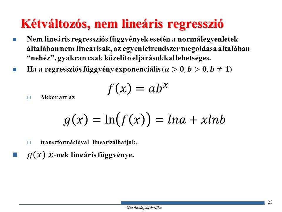 Gazdaságstatisztika 23 Kétváltozós, nem lineáris regresszió