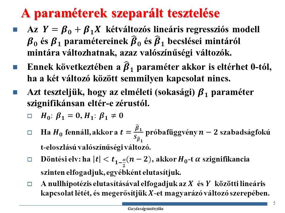 Gazdaságstatisztika 5 A paraméterek szeparált tesztelése