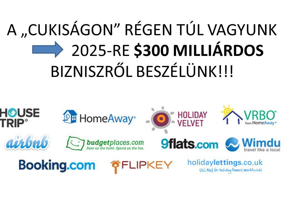 """A """"CUKISÁGON RÉGEN TÚL VAGYUNK 2025-RE $300 MILLIÁRDOS BIZNISZRŐL BESZÉLÜNK!!!"""