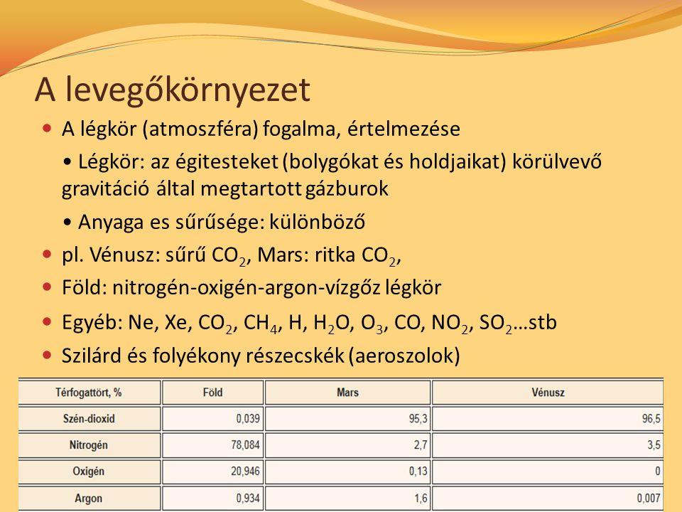 A levegőkörnyezet A légkör (atmoszféra) fogalma, értelmezése Légkör: az égitesteket (bolygókat és holdjaikat) körülvevő gravitáció által megtartott gázburok Anyaga es sűrűsége: különböző pl.