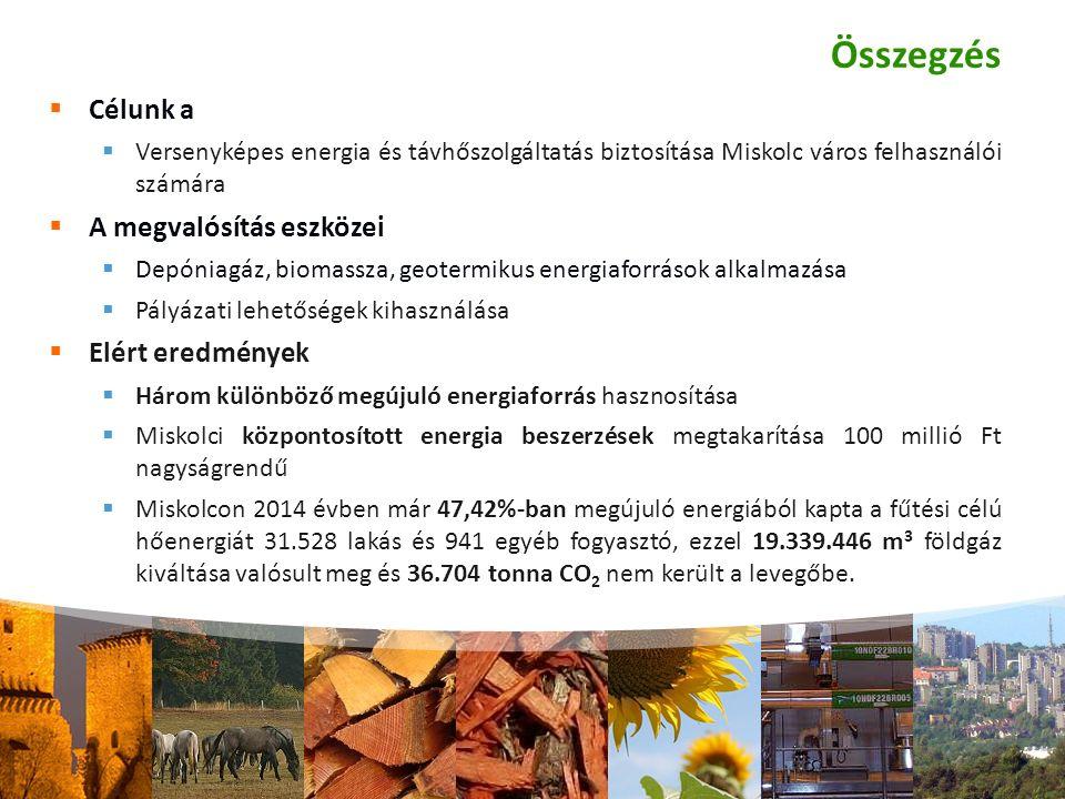 Összegzés  Célunk a  Versenyképes energia és távhőszolgáltatás biztosítása Miskolc város felhasználói számára  A megvalósítás eszközei  Depóniagáz, biomassza, geotermikus energiaforrások alkalmazása  Pályázati lehetőségek kihasználása  Elért eredmények  Három különböző megújuló energiaforrás hasznosítása  Miskolci központosított energia beszerzések megtakarítása 100 millió Ft nagyságrendű  Miskolcon 2014 évben már 47,42%-ban megújuló energiából kapta a fűtési célú hőenergiát 31.528 lakás és 941 egyéb fogyasztó, ezzel 19.339.446 m 3 földgáz kiváltása valósult meg és 36.704 tonna CO 2 nem került a levegőbe.