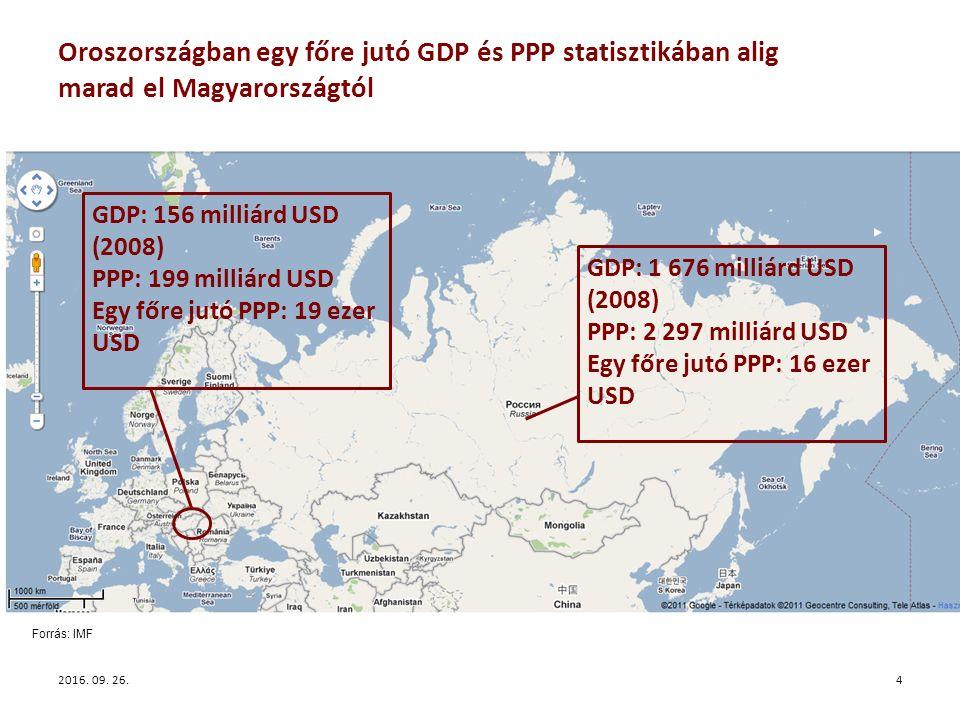 Oroszországban egy főre jutó GDP és PPP statisztikában alig marad el Magyarországtól GDP: 1 676 milliárd USD (2008) PPP: 2 297 milliárd USD Egy főre jutó PPP: 16 ezer USD GDP: 156 milliárd USD (2008) PPP: 199 milliárd USD Egy főre jutó PPP: 19 ezer USD 42016.