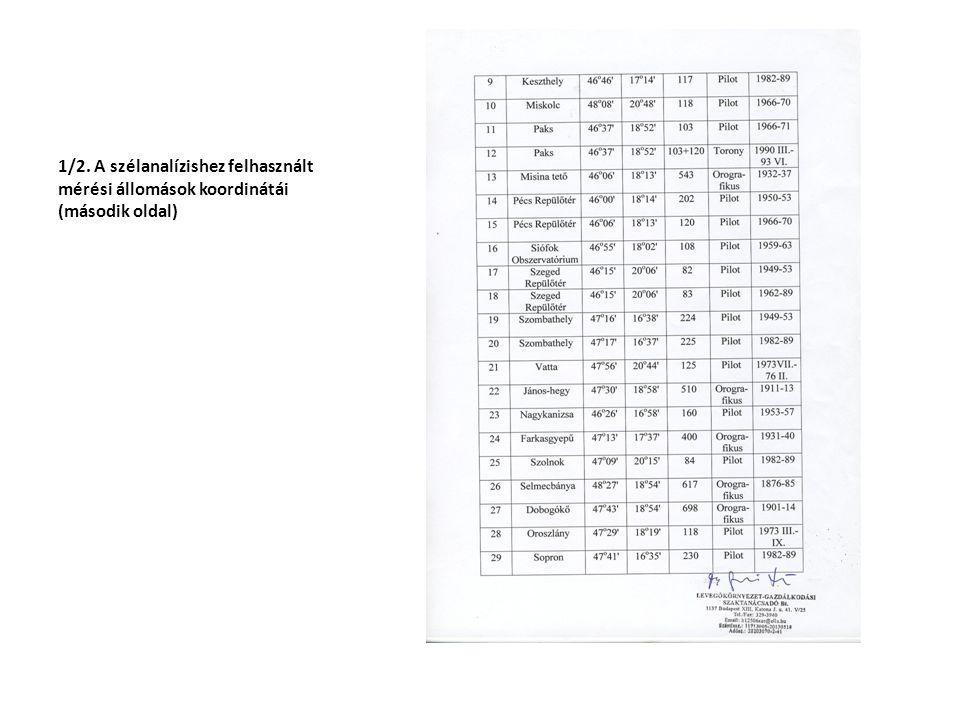 1/2. A szélanalízishez felhasznált mérési állomások koordinátái (második oldal)