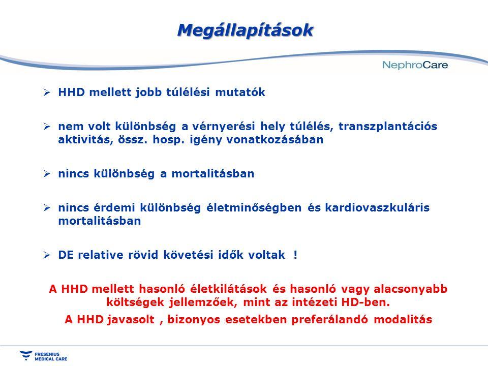 HHD mellett jobb túlélési mutatók  nem volt különbség a vérnyerési hely túlélés, transzplantációs aktivitás, össz. hosp. igény vonatkozásában  nin