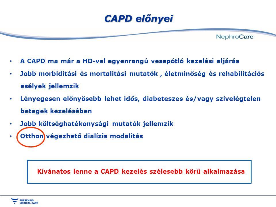 CAPD előnyei A CAPD ma már a HD-vel egyenrangú vesepótló kezelési eljárás Jobb morbiditási és mortalitási mutatók, életminőség és rehabilitációs esélyek jellemzik Lényegesen előnyösebb lehet idős, diabeteszes és/vagy szívelégtelen betegek kezelésében Jobb költséghatékonysági mutatók jellemzik Otthon végezhető dialízis modalitás Kívánatos lenne a CAPD kezelés szélesebb körű alkalmazása