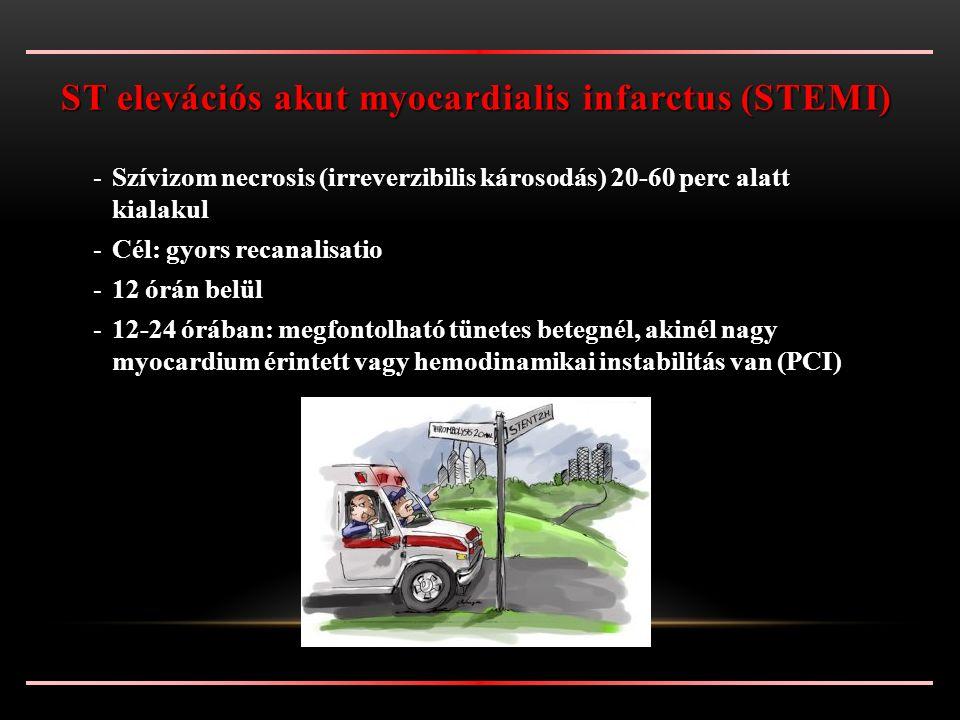 -Szívizom necrosis (irreverzibilis károsodás) 20-60 perc alatt kialakul -Cél: gyors recanalisatio -12 órán belül -12-24 órában: megfontolható tünetes betegnél, akinél nagy myocardium érintett vagy hemodinamikai instabilitás van (PCI) ST elevációs akut myocardialis infarctus (STEMI)