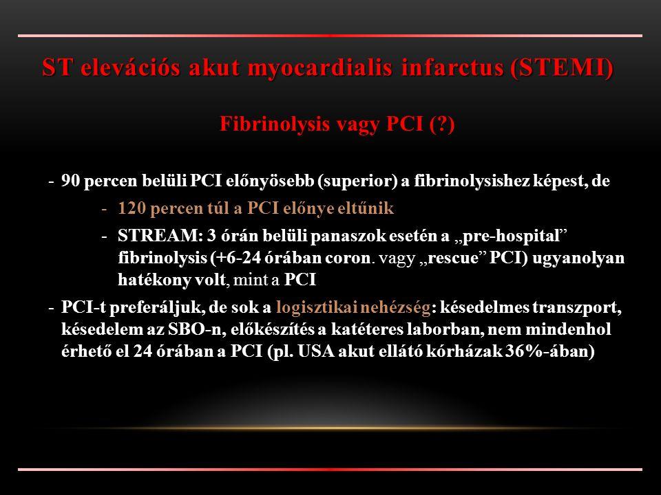 """Fibrinolysis vagy PCI (?) -90 percen belüli PCI előnyösebb (superior) a fibrinolysishez képest, de -120 percen túl a PCI előnye eltűnik -STREAM: 3 órán belüli panaszok esetén a """"pre-hospital fibrinolysis (+6-24 órában coron."""