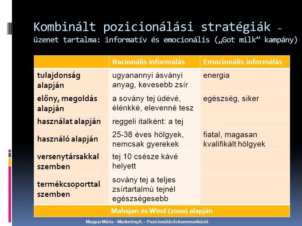 """Kombinált pozicionálási stratégiák – üzenet tartalma: informatív és emocionális (""""Got milk kampány) Racionális informálásEmocionális informálás tulajdonság alapján ugyanannyi ásványi anyag, kevesebb zsír energia előny, megoldás alapján a sovány tej üdévé, élénkké, elevenné tesz egészség, siker használat alapján reggeli italként: a tej használó alapján 25-38 éves hölgyek, nemcsak gyerekek fiatal, magasan kvalifikált hölgyek versenytársakkal szemben tej 10 csésze kávé helyett termékcsoporttal szemben sovány tej a teljes zsírtartalmú tejnél egészségesebb Mahajan és Wind (2000) alapján Magyar Mária – Marketing II."""