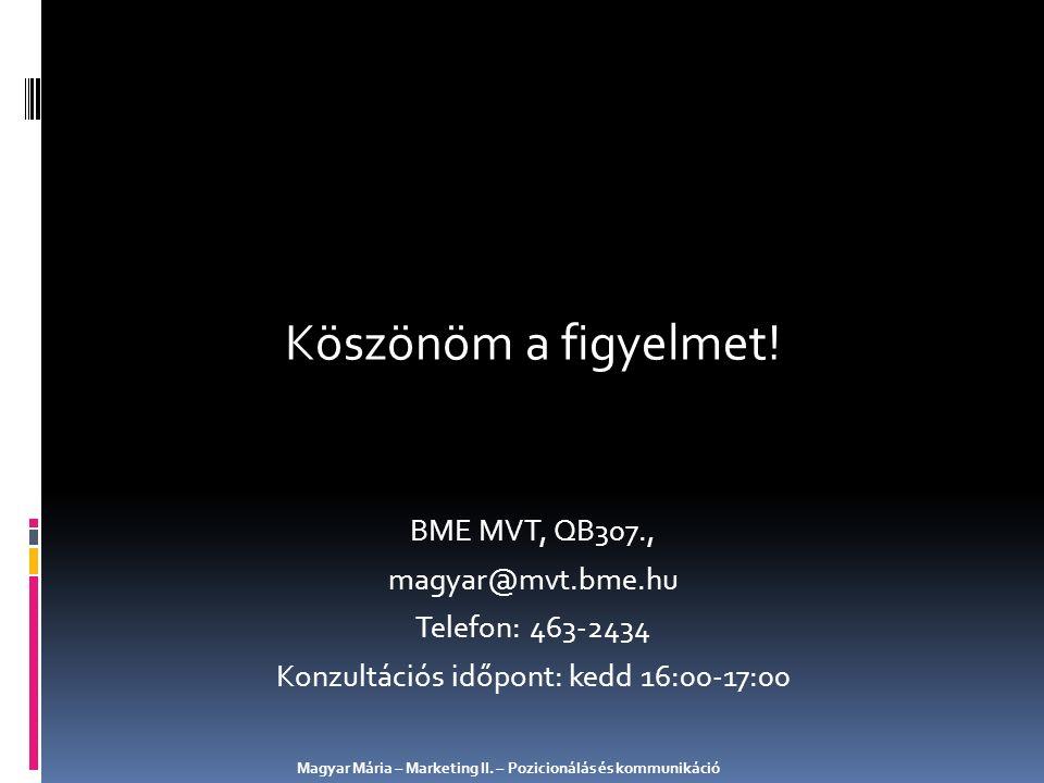 Köszönöm a figyelmet! BME MVT, QB307., magyar@mvt.bme.hu Telefon: 463-2434 Konzultációs időpont: kedd 16:00-17:00 Magyar Mária – Marketing II. – Pozic