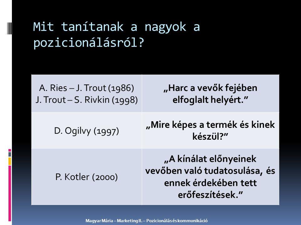 """Mit tanítanak a nagyok a pozicionálásról? A. Ries – J. Trout (1986) J. Trout – S. Rivkin (1998) """"Harc a vevők fejében elfoglalt helyért."""" D. Ogilvy (1"""