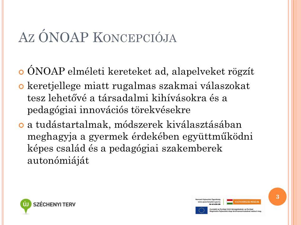 H ANGSÚLYOK ÉS VÁLTOZÁSOK AZ ÓNOAP- BAN Változások: 255/2009.