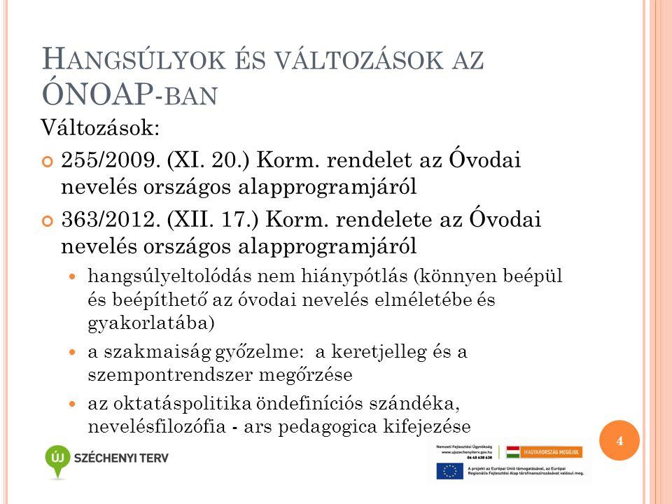 H ANGSÚLYOK ÉS VÁLTOZÁSOK AZ ÓNOAP- BAN Változások: 255/2009. (XI. 20.) Korm. rendelet az Óvodai nevelés országos alapprogramjáról 363/2012. (XII. 17.