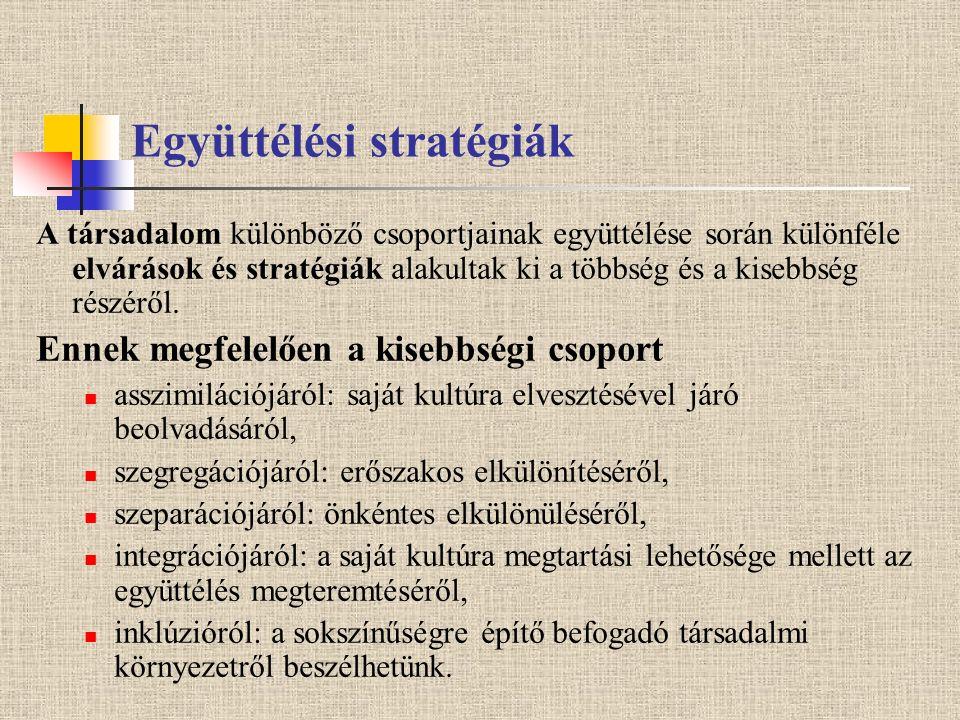 Együttélési stratégiák A társadalom különböző csoportjainak együttélése során különféle elvárások és stratégiák alakultak ki a többség és a kisebbség részéről.
