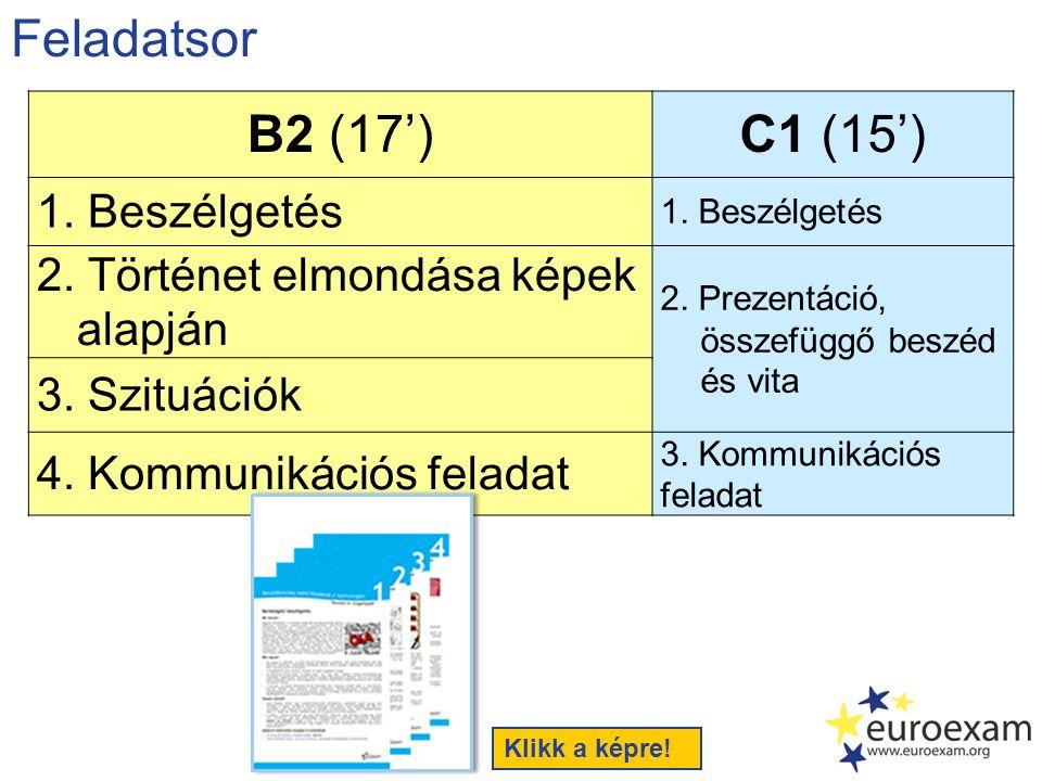 Feladatsor B2 (17')C1 (15') 1. Beszélgetés 2. Történet elmondása képek alapján 2. Prezentáció, összefüggő beszéd és vita 3. Szituációk 4. Kommunikáció