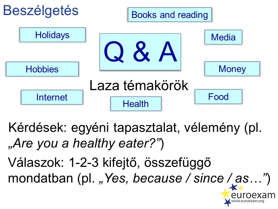 """Beszélgetés Q & A Laza témakörök Kérdések: egyéni tapasztalat, vélemény (pl. """"Are you a healthy eater?"""") Válaszok: 1-2-3 kifejtő, összefüggő mondatban"""
