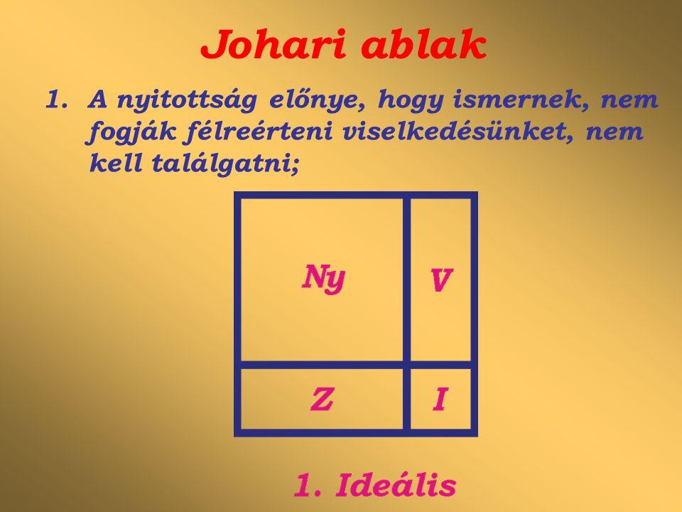 Johari ablak 1.A nyitottság előnye, hogy ismernek, nem fogják félreérteni viselkedésünket, nem kell találgatni;