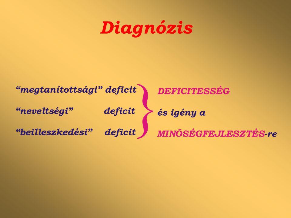 Diagnózis