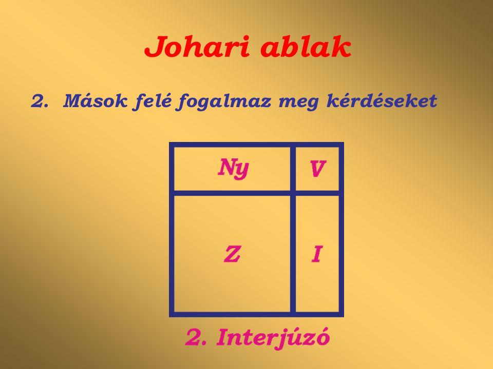 Johari ablak 2.Mások felé fogalmaz meg kérdéseket
