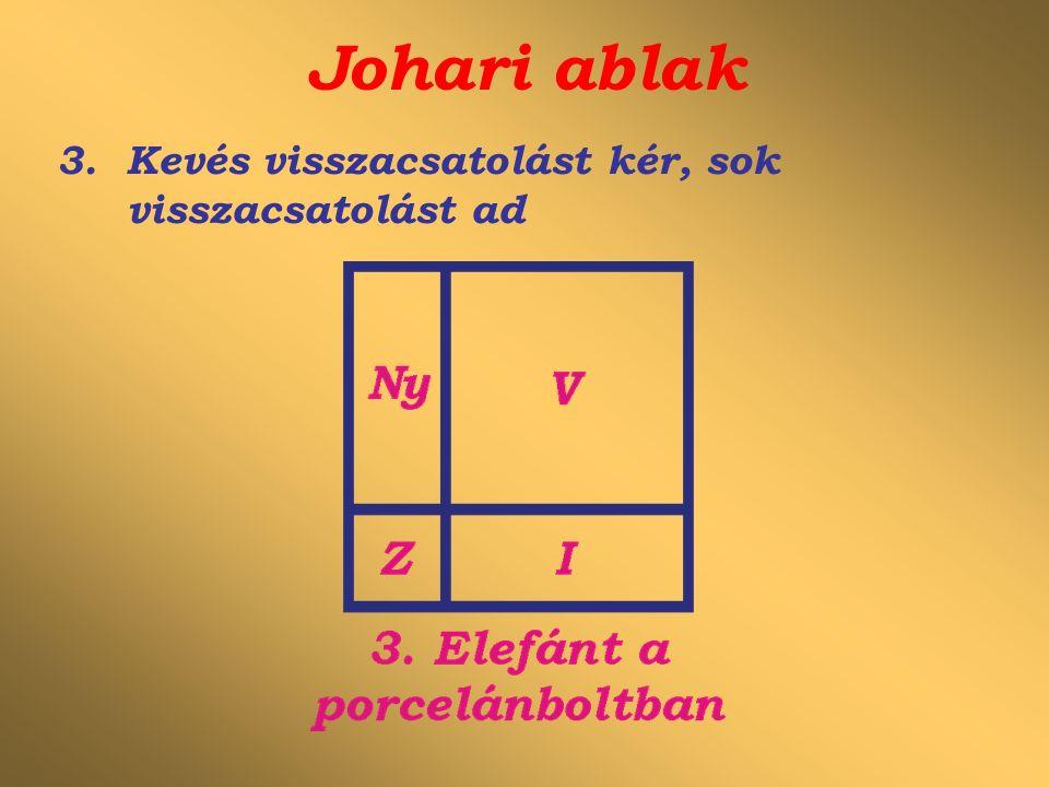 Johari ablak 3.Kevés visszacsatolást kér, sok visszacsatolást ad