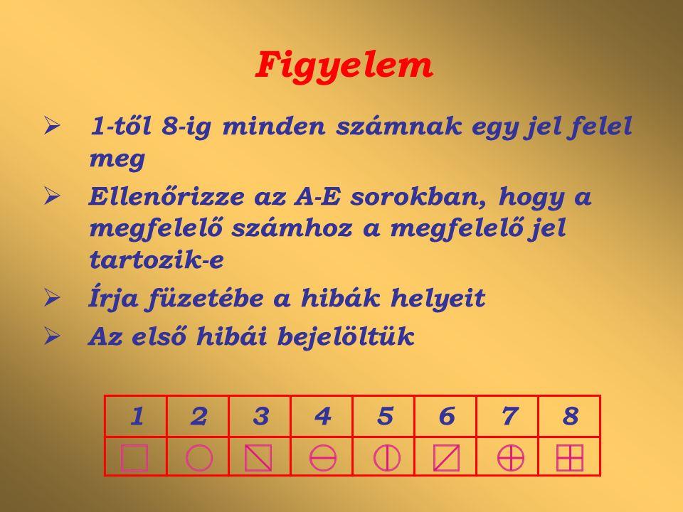 Figyelem  1-től 8-ig minden számnak egy jel felel meg  Ellenőrizze az A-E sorokban, hogy a megfelelő számhoz a megfelelő jel tartozik-e  Írja füzetébe a hibák helyeit  Az első hibái bejelöltük 12345678
