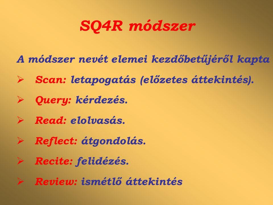SQ4R módszer A módszer nevét elemei kezdőbetűjéről kapta  Scan: letapogatás (előzetes áttekintés).