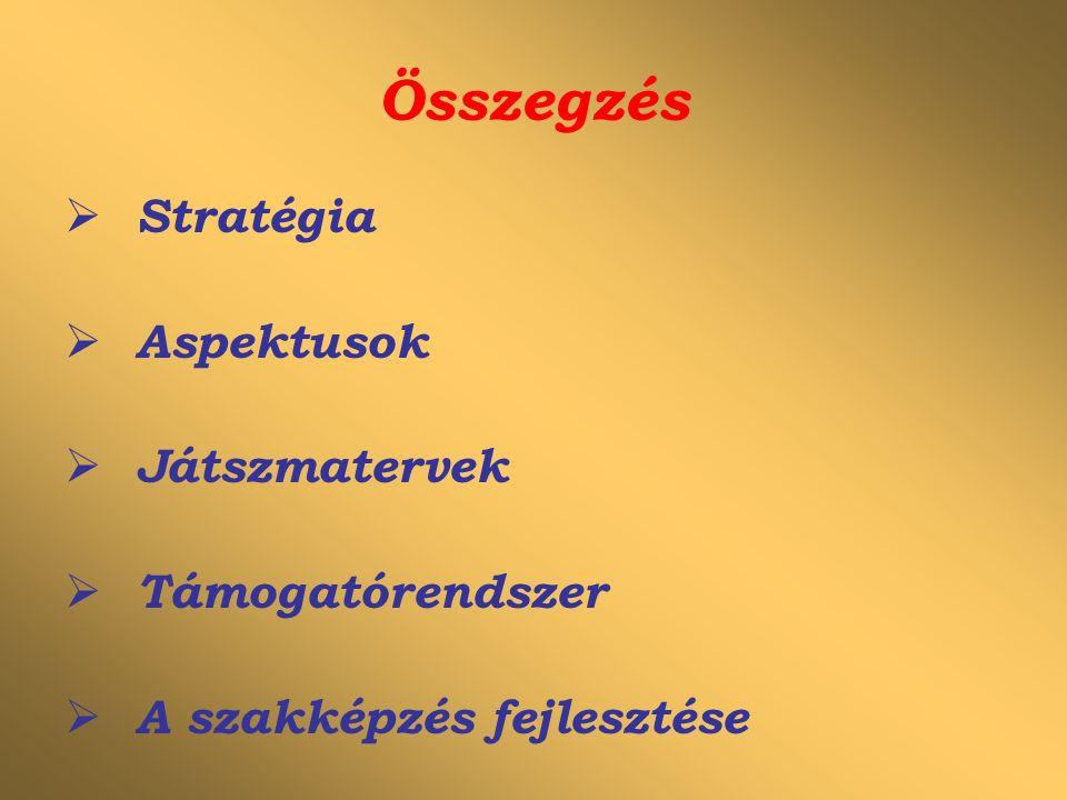 Összegzés  Stratégia  Aspektusok  Játszmatervek  Támogatórendszer  A szakképzés fejlesztése