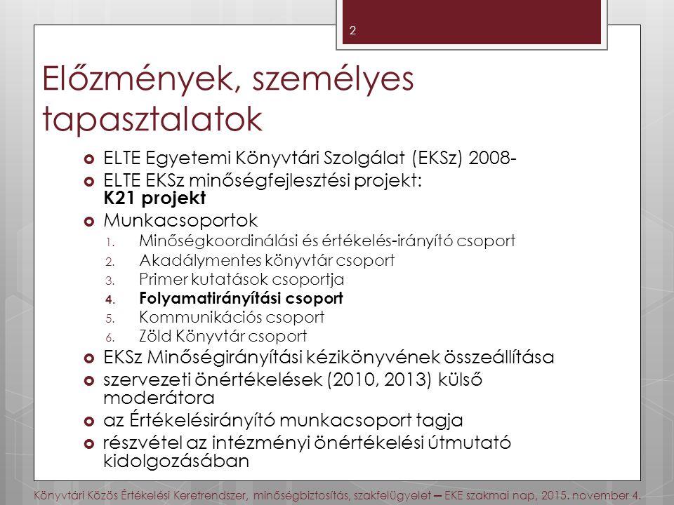 Előzmények, személyes tapasztalatok  ELTE Egyetemi Könyvtári Szolgálat (EKSz) 2008-  ELTE EKSz minőségfejlesztési projekt: K21 projekt  Munkacsoportok 1.
