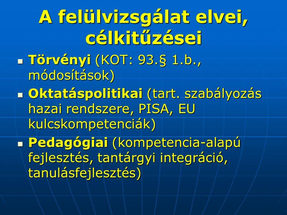 A felülvizsgálat elvei, célkitűzései Törvényi (KOT: 93.§ 1.b., módosítások) Törvényi (KOT: 93.§ 1.b., módosítások) Oktatáspolitikai (tart.