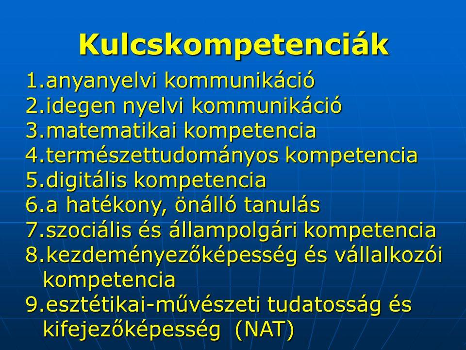 Kulcskompetenciák 1.anyanyelvi kommunikáció 2.idegen nyelvi kommunikáció 3.matematikai kompetencia 4.természettudományos kompetencia 5.digitális kompetencia 6.a hatékony, önálló tanulás 7.szociális és állampolgári kompetencia 8.kezdeményezőképesség és vállalkozói kompetencia 9.esztétikai-művészeti tudatosság és kifejezőképesség (NAT)