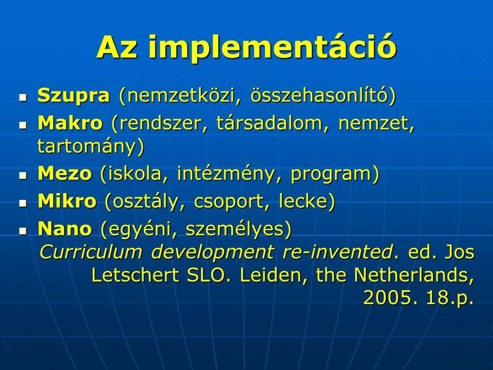 Az implementáció Szupra (nemzetközi, összehasonlító) Szupra (nemzetközi, összehasonlító) Makro (rendszer, társadalom, nemzet, tartomány) Makro (rendszer, társadalom, nemzet, tartomány) Mezo (iskola, intézmény, program) Mezo (iskola, intézmény, program) Mikro (osztály, csoport, lecke) Mikro (osztály, csoport, lecke) Nano (egyéni, személyes) Nano (egyéni, személyes) Curriculum development re-invented.