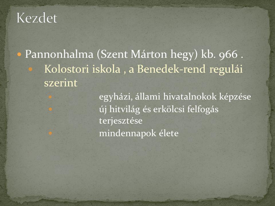 Pannonhalma (Szent Márton hegy) kb. 966. Kolostori iskola, a Benedek-rend regulái szerint egyházi, állami hivatalnokok képzése új hitvilág és erkölcsi