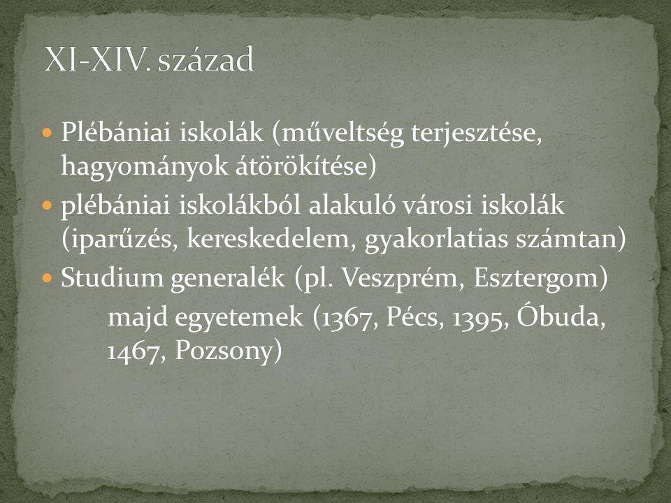Plébániai iskolák (műveltség terjesztése, hagyományok átörökítése) plébániai iskolákból alakuló városi iskolák (iparűzés, kereskedelem, gyakorlatias s