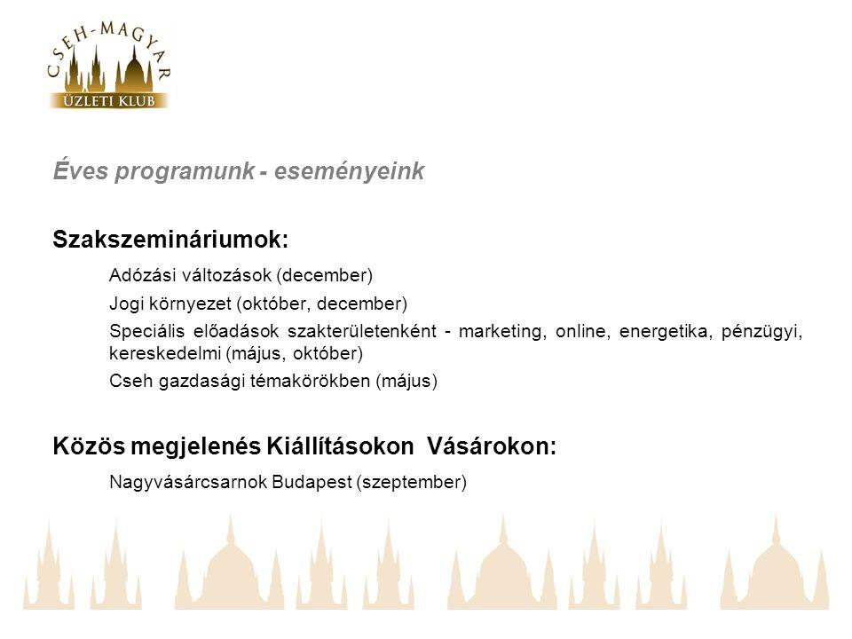 2014-es év kiemelkedő eseménye B2B kapcsolatépítő rendezvények – V4 üzletember találkozó: - vállalkozói jogi, adózási környezet bemutatása - B2B megbeszélések - időpont 2014 november