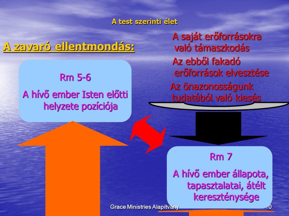 10 A test szerinti élet A zavaró ellentmondás: Az önazonosságunk tudatából való kiesés Az önazonosságunk tudatából való kiesés Az ebből fakadó erőforrások elvesztése Az ebből fakadó erőforrások elvesztése A saját erőforrásokra való támaszkodás A saját erőforrásokra való támaszkodás Rm 5-6 A hívő ember Isten előtti helyzete pozíciója Rm 7 A hívő ember állapota, tapasztalatai, átélt kereszténysége Grace Ministries Alapítvány