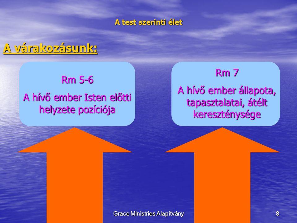 8 A test szerinti élet A várakozásunk: Rm 7 A hívő ember állapota, tapasztalatai, átélt kereszténysége Rm 5-6 A hívő ember Isten előtti helyzete pozíciója Grace Ministries Alapítvány