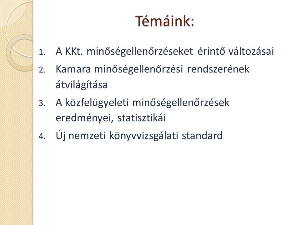 Témáink: 1.A KKt. minőségellenőrzéseket érintő változásai 2.