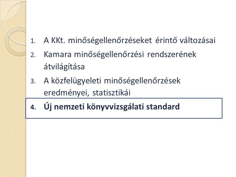 1.A KKt. minőségellenőrzéseket érintő változásai 2.