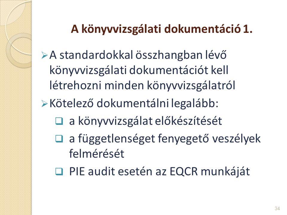 A könyvvizsgálati dokumentáció 1.