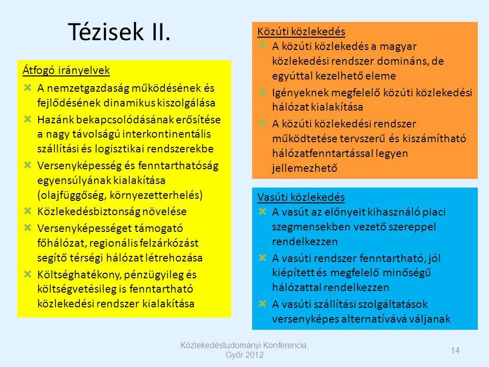 Tézisek II. 14 Közlekedéstudományi Konferencia, Győr 2012 Átfogó irányelvek  A nemzetgazdaság működésének és fejlődésének dinamikus kiszolgálása  Ha