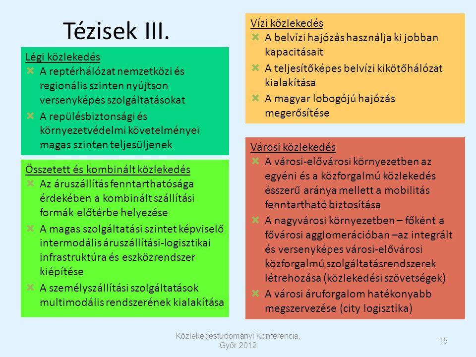 Tézisek III. 15 Közlekedéstudományi Konferencia, Győr 2012 Légi közlekedés  A reptérhálózat nemzetközi és regionális szinten nyújtson versenyképes sz