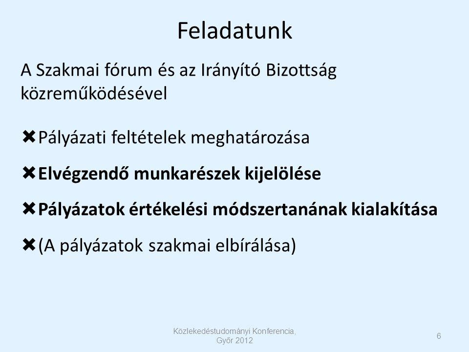 Feladatunk A Szakmai fórum és az Irányító Bizottság közreműködésével  Pályázati feltételek meghatározása  Elvégzendő munkarészek kijelölése  Pályázatok értékelési módszertanának kialakítása  (A pályázatok szakmai elbírálása) 6 Közlekedéstudományi Konferencia, Győr 2012