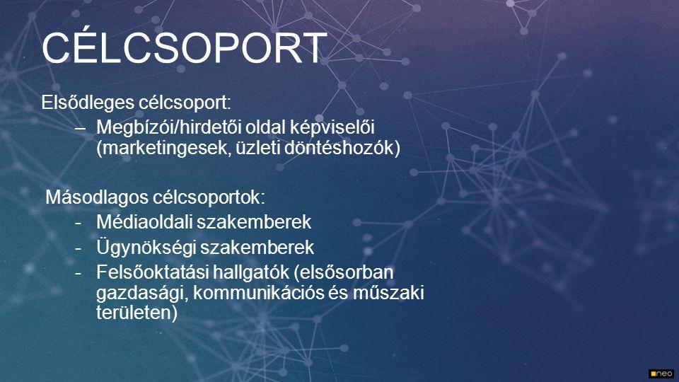 CÉLCSOPORT Elsődleges célcsoport: –Megbízói/hirdetői oldal képviselői (marketingesek, üzleti döntéshozók) Másodlagos célcsoportok: -Médiaoldali szakem